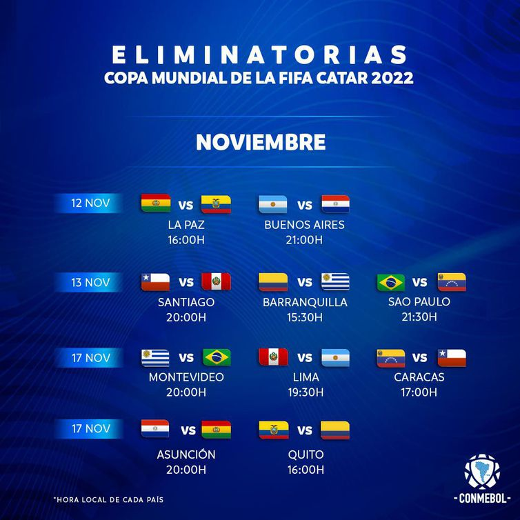 Eliminatórias: Conmebol confirma datas e horários das próximas rodadas 1